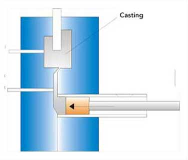 casting-process-2